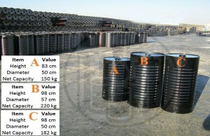 New Steel Drum for Bitumen (5)